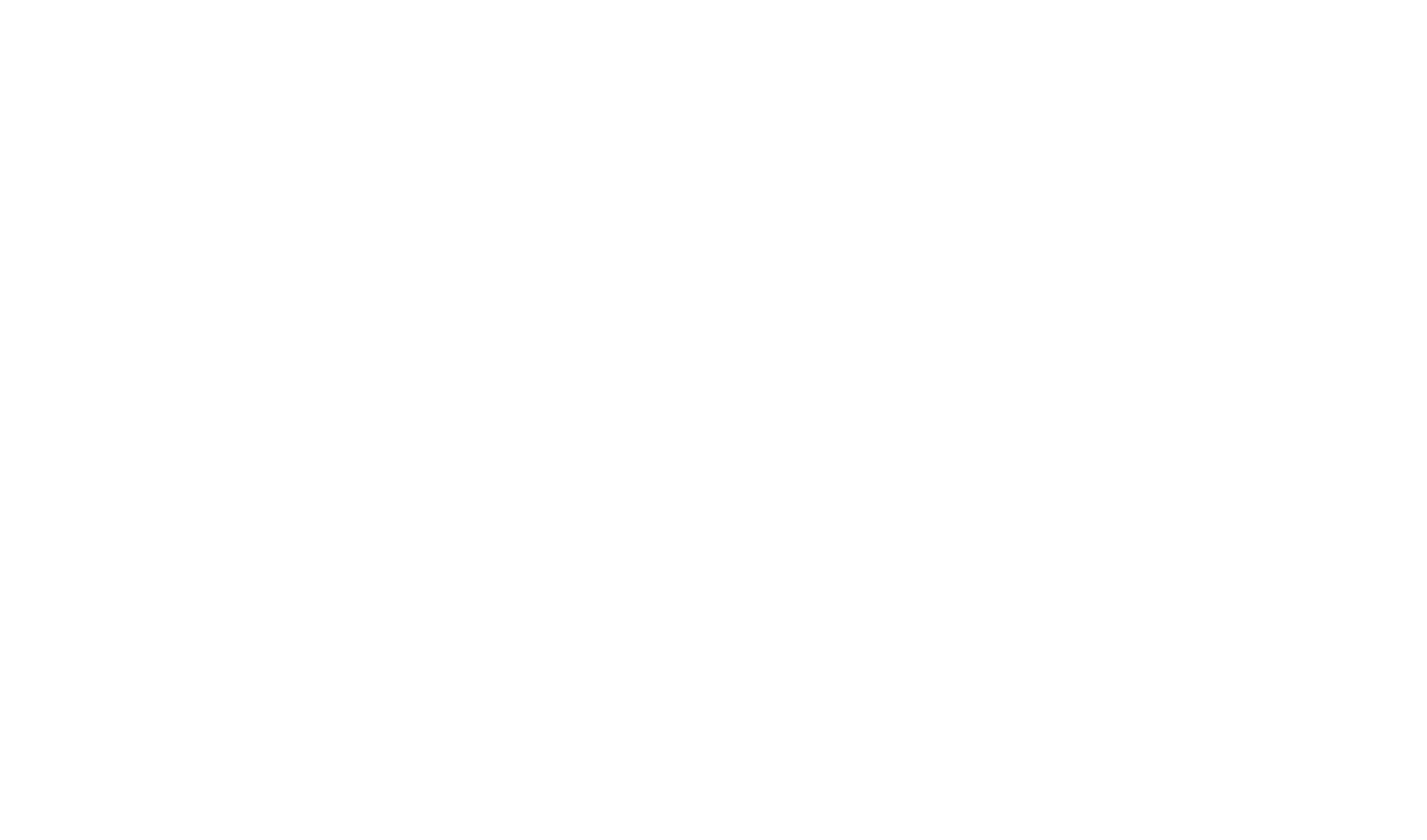 SEWCOUTURE